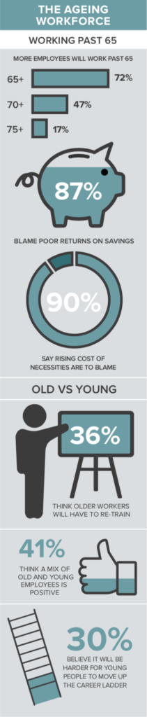 Ageing workforce infographic